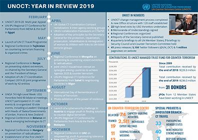 Preview image of UNOCT's year in Review