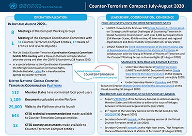 Preview of CT Compact's newsletter