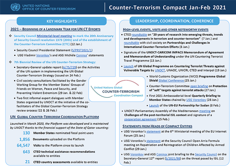 Image of the Global Compact January to February 2021 newsletter