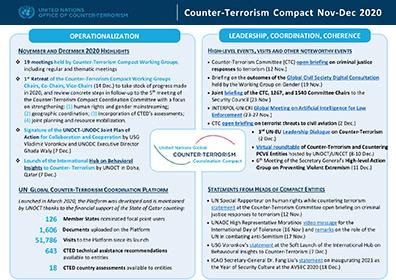Image of the Global Compact November to December 2020 newsletter