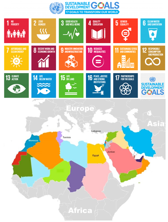 Mainstreaming the Sustainable Development Goals in the Arab