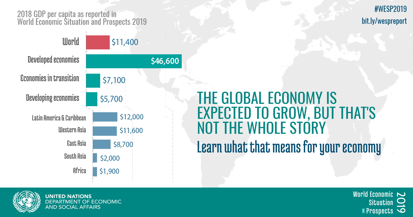 World Economic Situation & Prospects for 2019 | Department