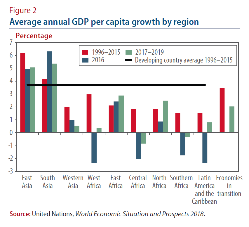 current macroeconomic situation and forecast The regular report on the economic development of latvia prepared  of the  country's economic situation and policy, as well as gives forecasts for  currently  available forecasts on growth of external trade partner countries.