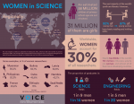 Women_In_Science_Infographic_horizontal_forweb