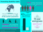 disability-infographic-for-DESA-Voice