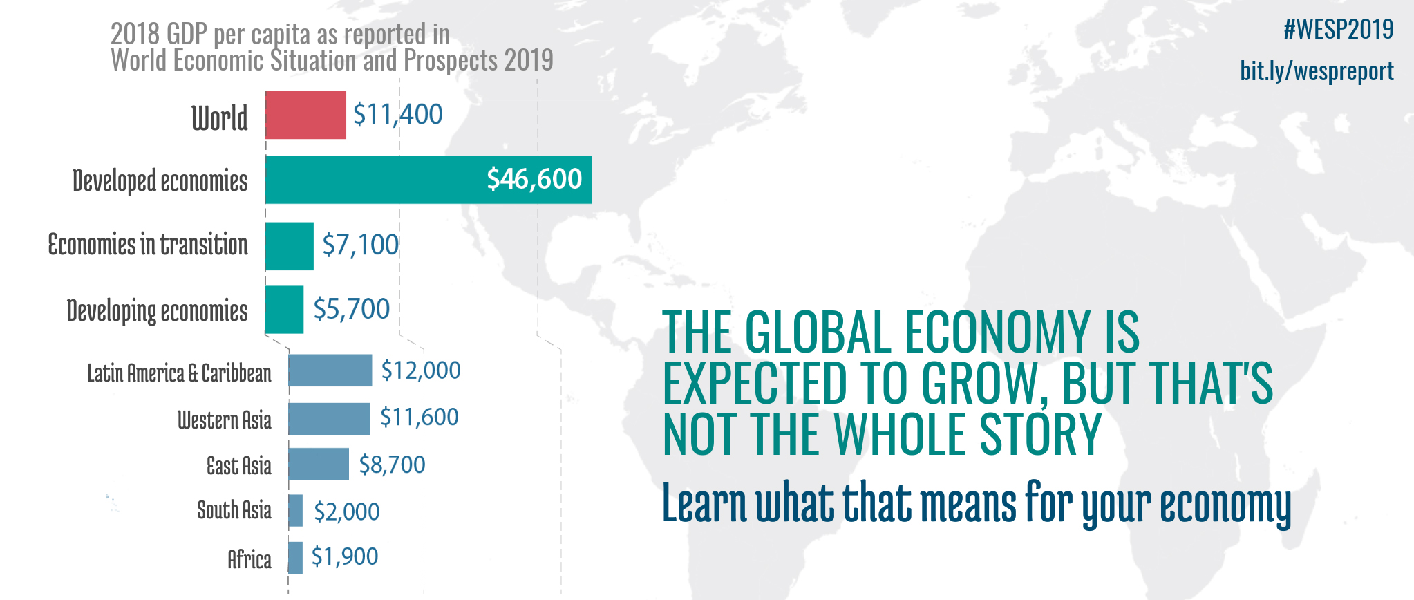 World Economic Situation and Prospects 2019 – The Global ...