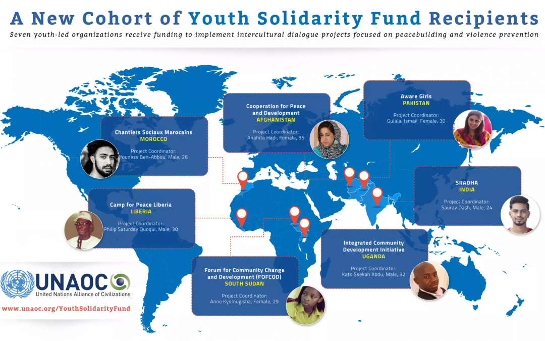 Dialogue Exchange between Youth Solidarity Fund Recipients and the Turkic Council Youth Network