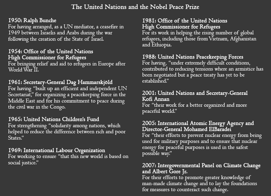 The United Nations and the Nobel Peace Prize