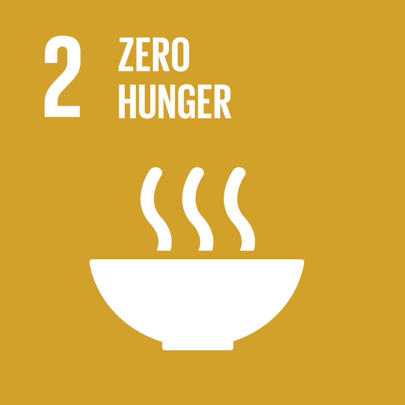 Goal 2: Zero Hunger – United Nations Sustainable Development