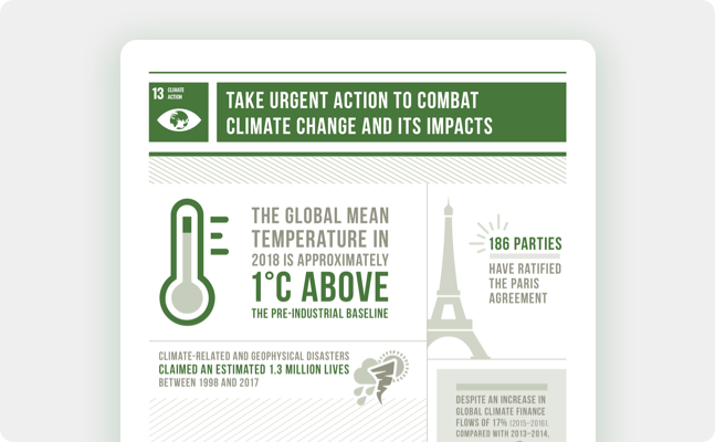 climate change   united nations sustainable development infographic climate action