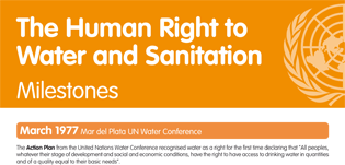 UN historical background and evolution of recognition of the human right to water and sanitation
